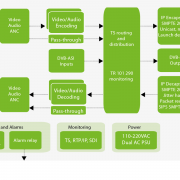 NX4600_Master_Diagram_1534