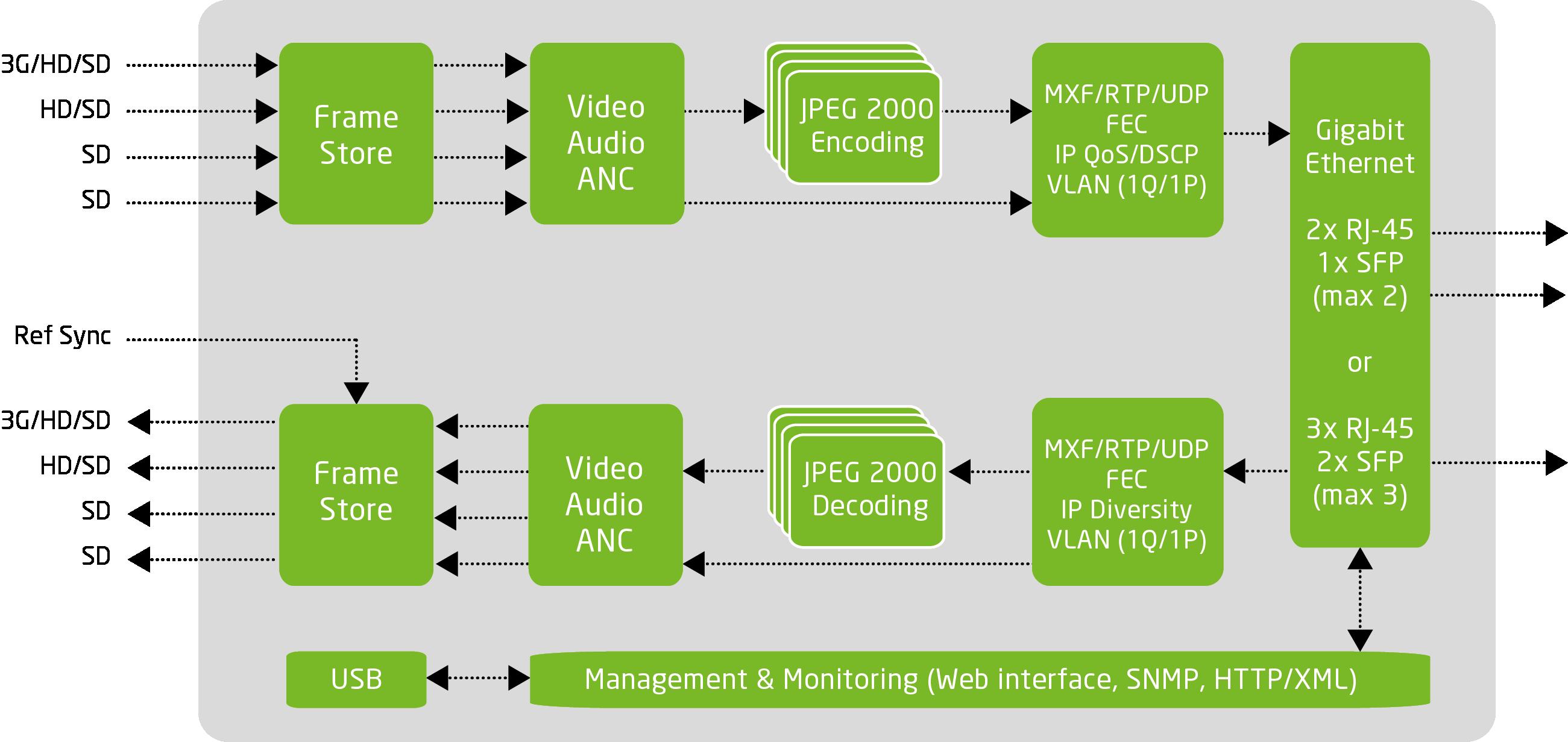 TVG450_Master_Diagram_R1619