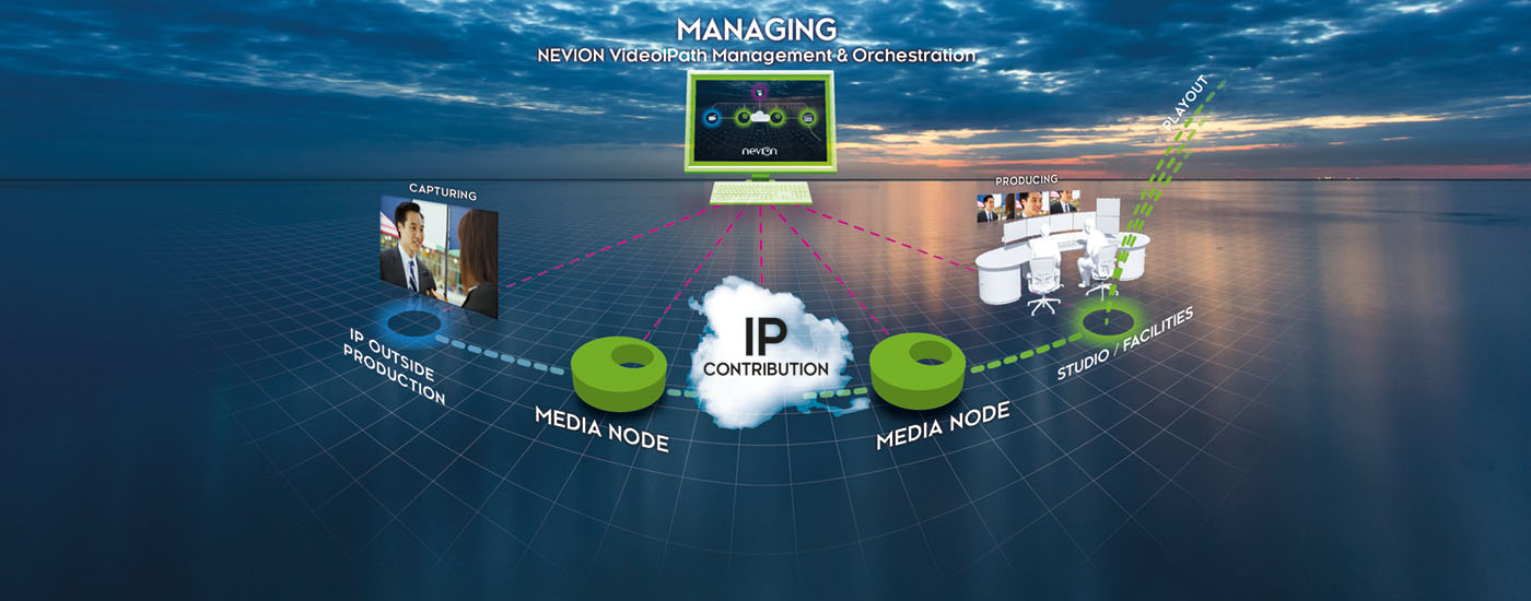 IP Contribution Solution Web Page Hero Image