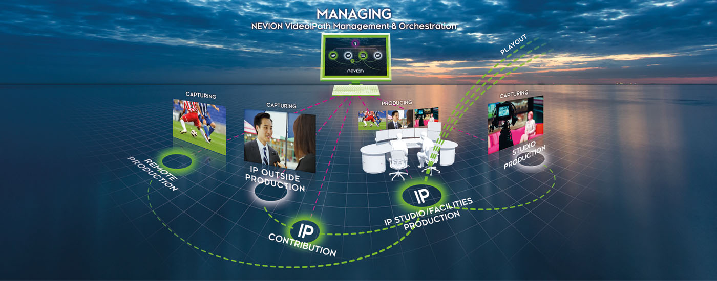 IP Media Production Solution Web Page Hero Image