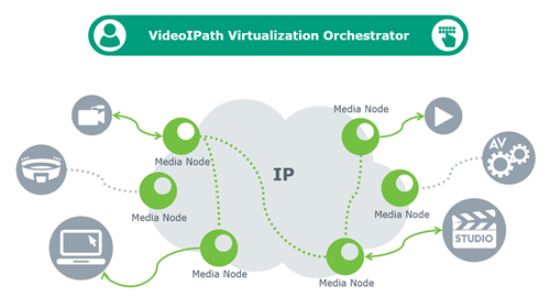 Visualization Orchestrator Web Image