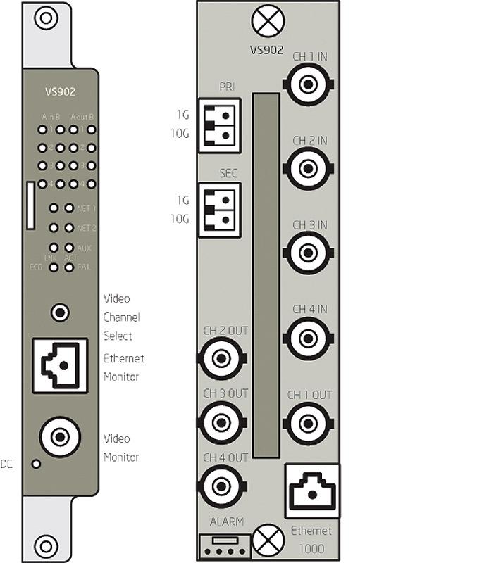 Mpeg2 transport stream encoder-7503