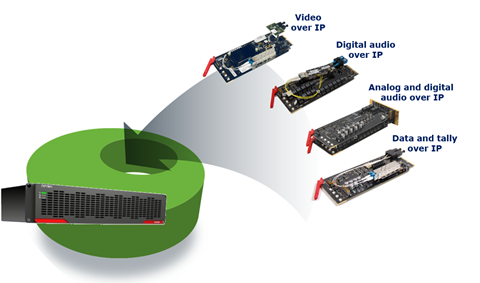 Flashlink Baseband To IP Converters