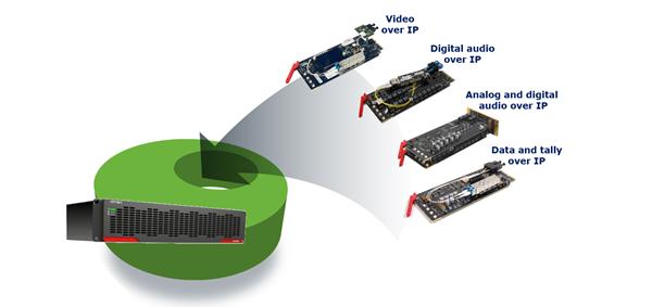 Flashlink Baseband To IP Converters