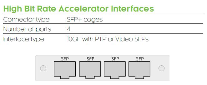 sfp-accelerator2