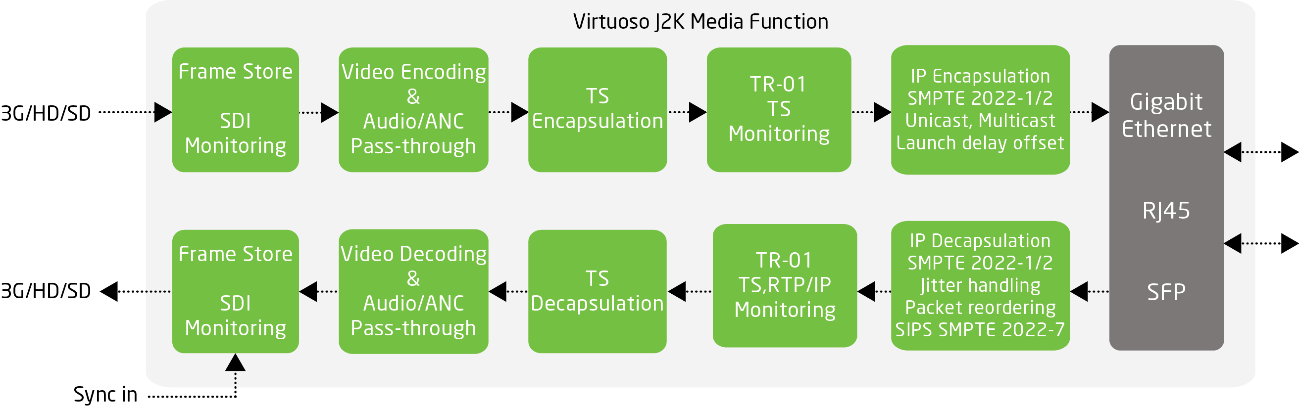 virtuoso_j2k_master_diagram_r1641