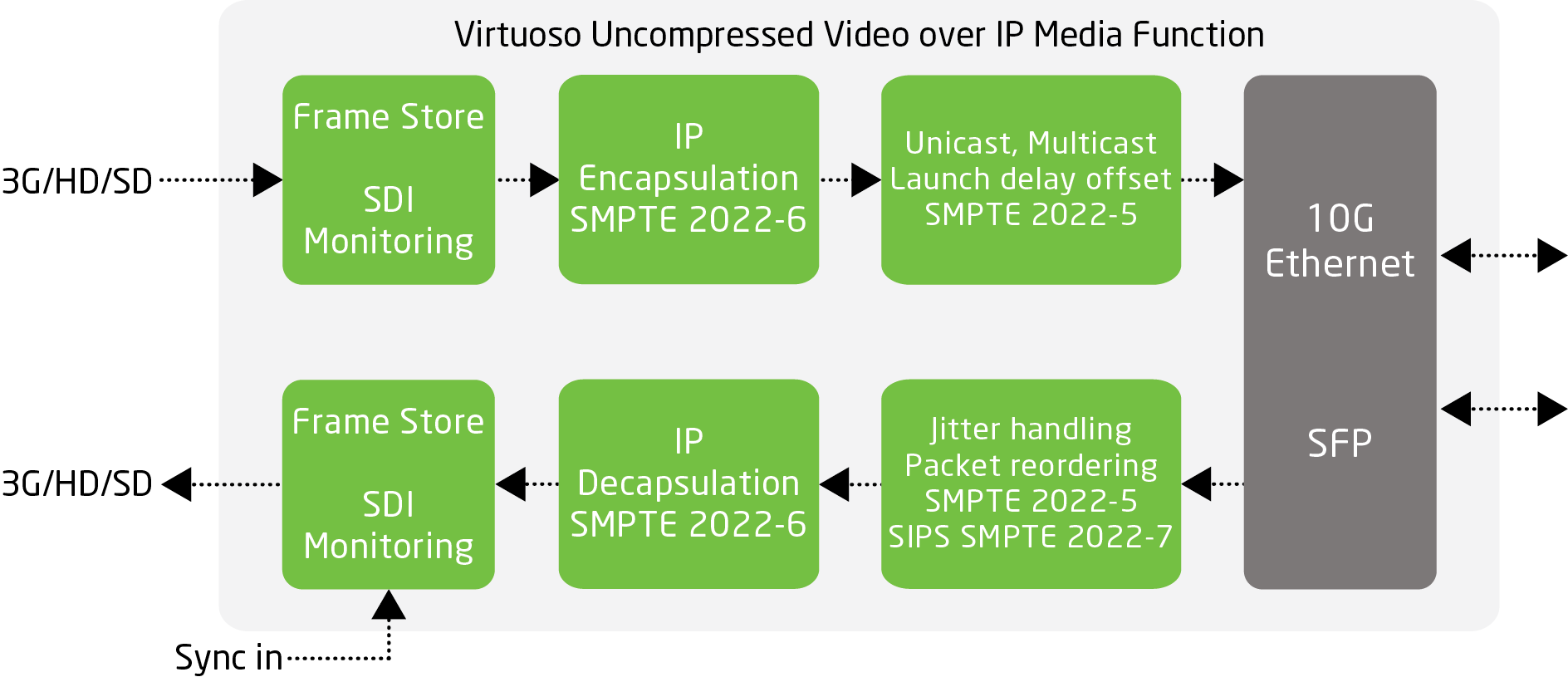 virtuoso_uncompressed_master_diagram_1641