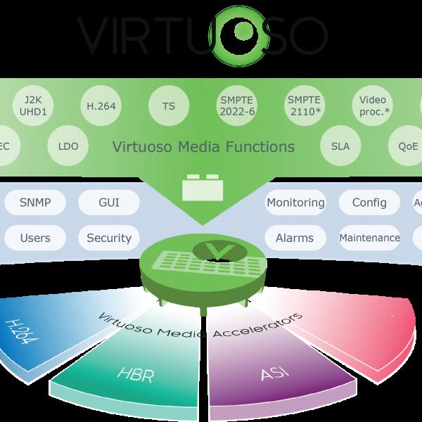 Virtuoso_studio_ Master_Diagram_R1720