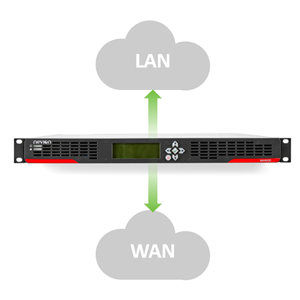 Virtuoso LAN/WAN