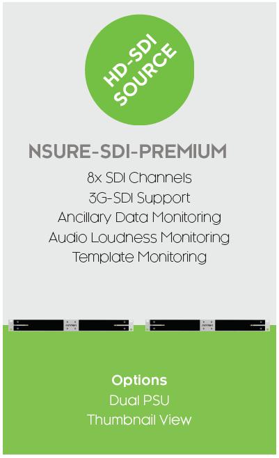 SDI premium